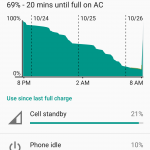 2 days of battery